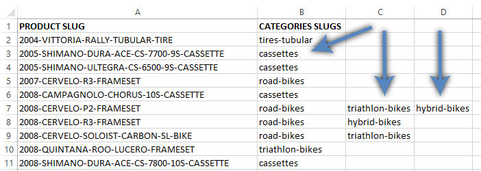 Example of products with one and many categories